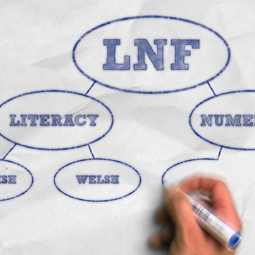 The Interactive LNF